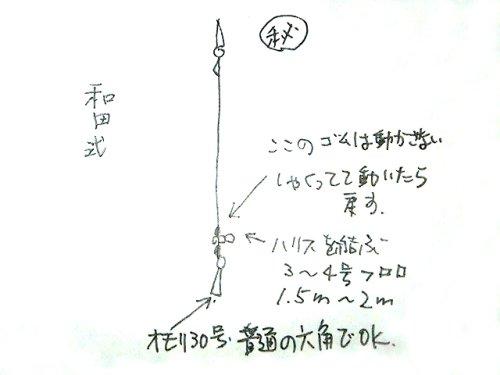 他の写真3: アシスト工房☆和田式船アオリ仕掛 ショートバージョン【ネコポスだと送料220円】