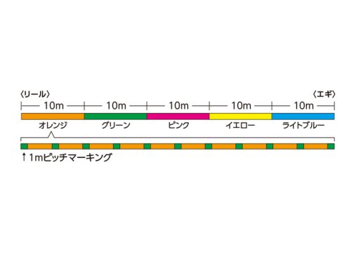 他の写真3: シマノ(Shimano)☆セフィア8(Sephia 8) LD-E61S 200m 0.5号【ネコポスだと送料220円】