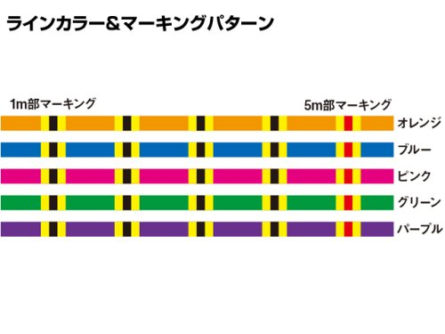 他の写真3: ダイワ(DAIWA)☆UVF棚センサーブライトNEO+Si2 1.0号 300m【ネコポスだと送料220円】