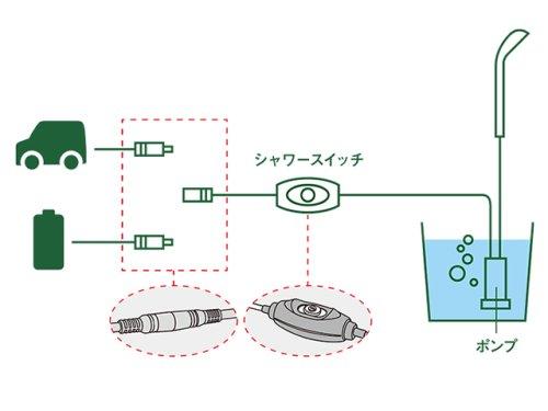 他の写真3: ロゴス(LOGOS)☆2電源・どこでもシャワー(DC・電池)【送料590円(北・沖 除く)】
